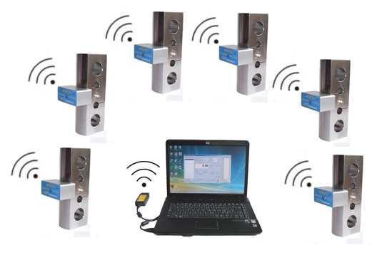 C 233 Lulas De Carga Transmisi 243 N Inal 225 Mbrica Sin Cables Sensing Sensores De Medida