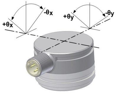 Inclinómetros biaxiales