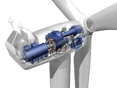 Ensayo de aerogeneradores