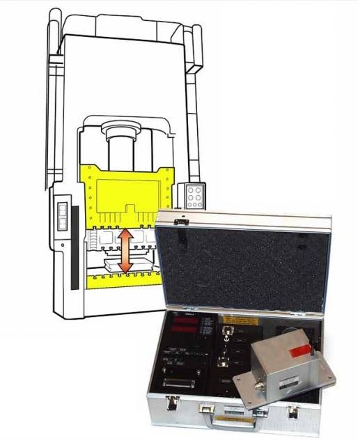 Sistema de medida de tiempos de parada - medición de tiempos de parada ASM NMG2