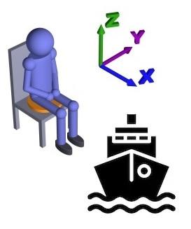 medida de vibraciones en barco