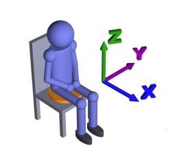 Medida de vibraciones en cuerpo humano