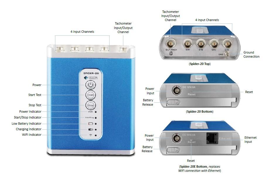 módulo de adquisición portátil y compacto