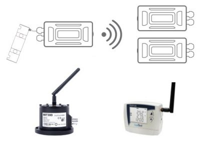 Sensores y sistemas inalámbricos wireless