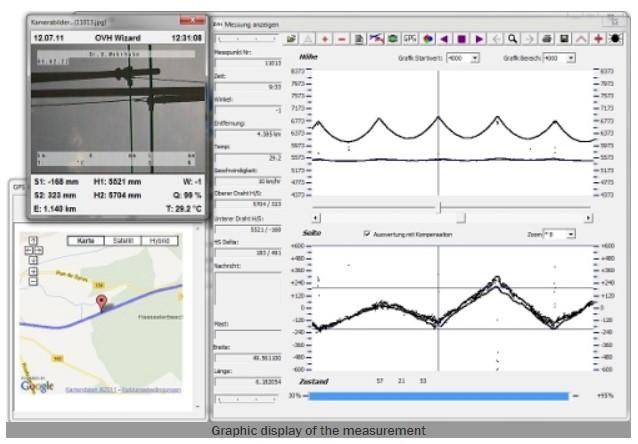 Software para medida de catenaria